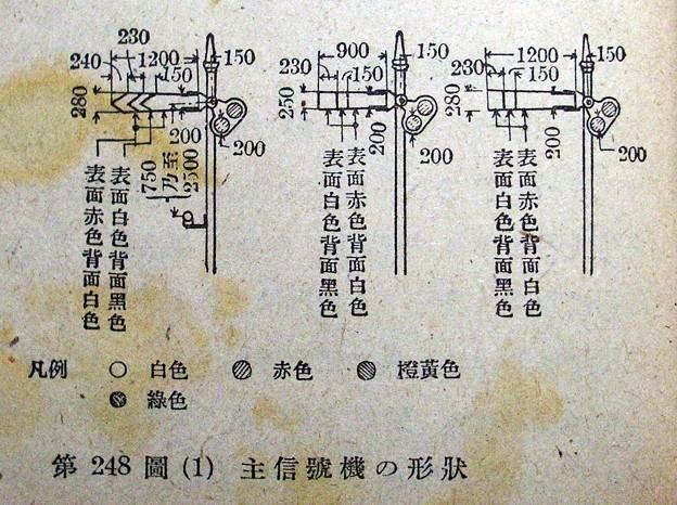 p232-fig248-1-bottom